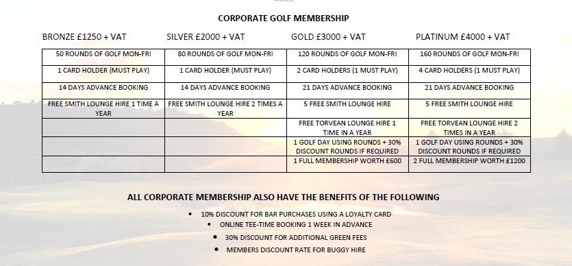 corporate membership at Kings Golf Club Inverness
